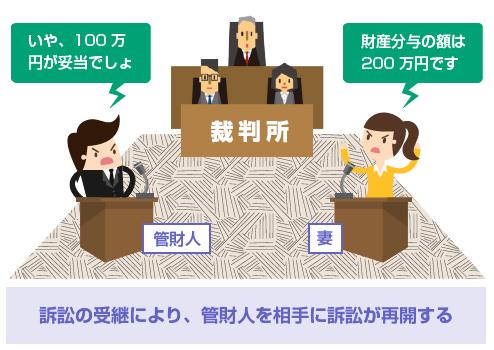 訴訟の受継により、管財人を相手に訴訟が再開する-図