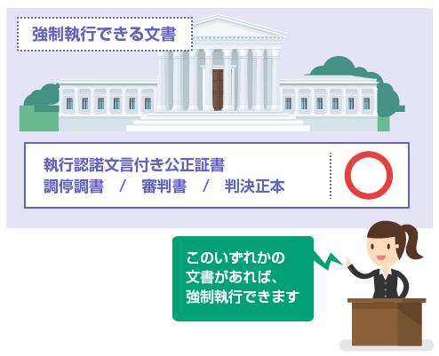 養育費の強制執行に使える文書-執行認諾文言付き公正証書、調停調書、審判書、判決正本-図