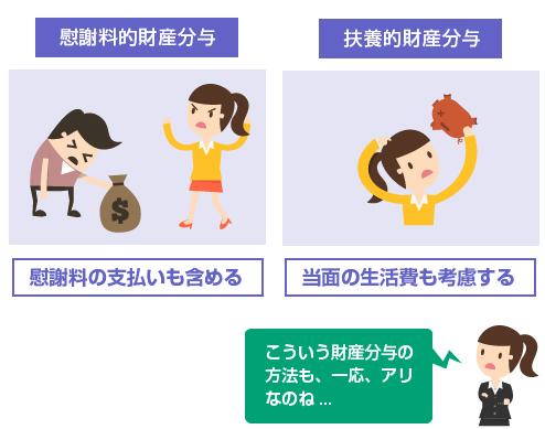 慰謝料的財産分与や、扶養的財産分与の意味-図
