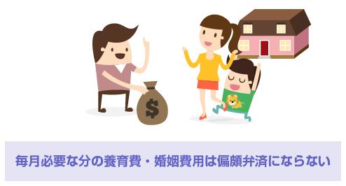 毎月必要な分の養育費・婚姻費用は偏頗弁済にならない-図