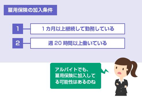 雇用保険の加入条件の図