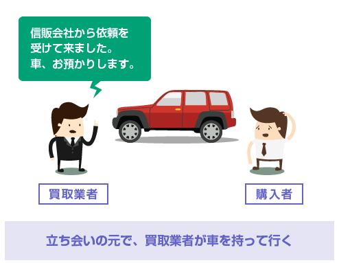 立ち会いの元で、買取業者が車を持って行く-イラスト