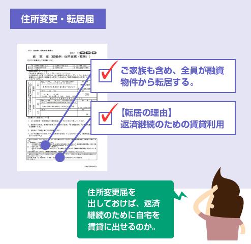 住宅金融支援機構の住所変更届の記載例-図