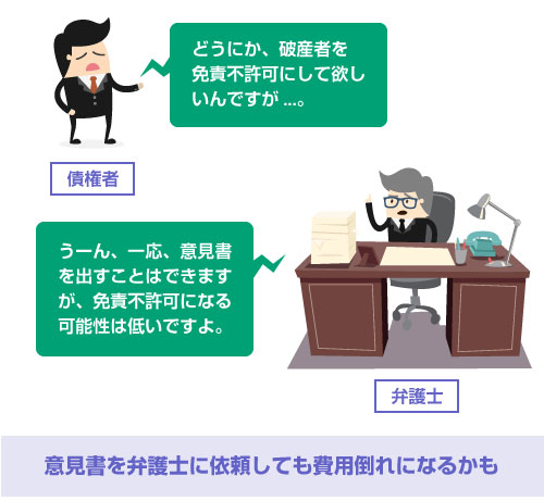 意見書の作成を弁護士に依頼しても費用倒れになるかも-説明イラスト