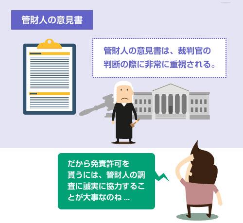 管財人の意見書は、裁判官の判断の際に非常に重視される-説明図