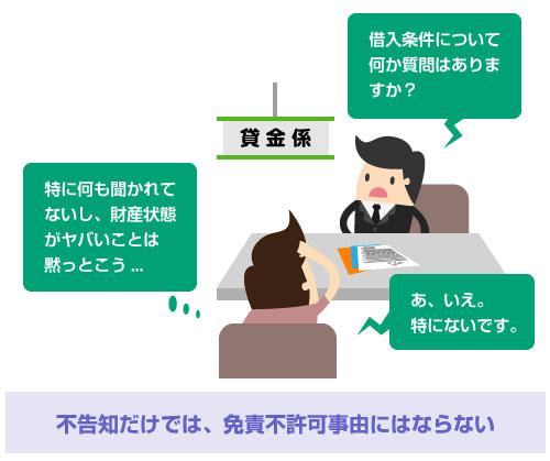 不告知だけでは、免責不許可事由にはならない-説明イラスト図