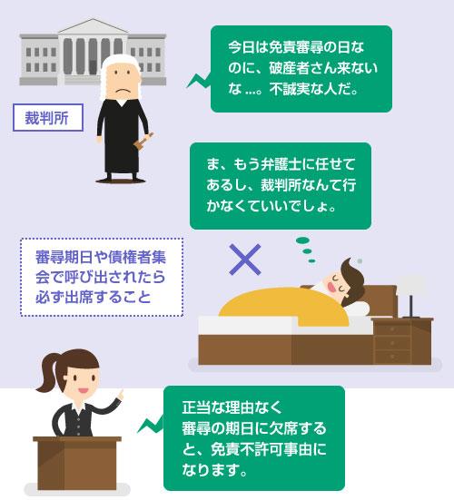 正当な理由なく審尋の期日に欠席すると、免責不許可事由になる-イラスト図