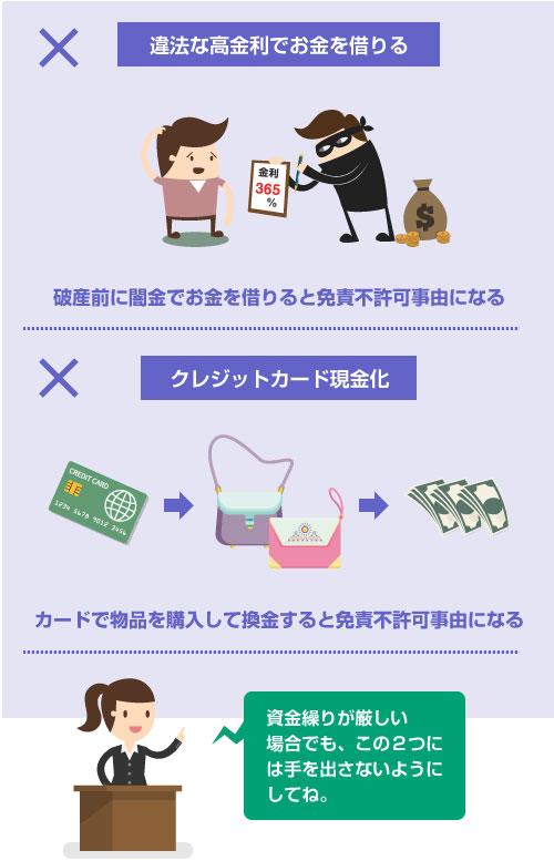 破産前に闇金でお金を借りたり、カードで物品を購入して換金すると免責不許可事由になる-イラスト図