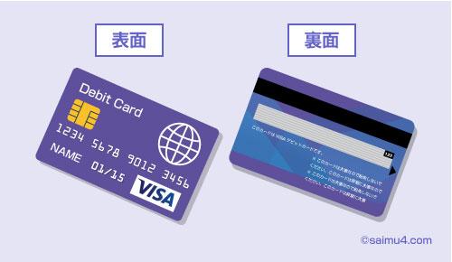 VISAデビットカードの表面と裏面
