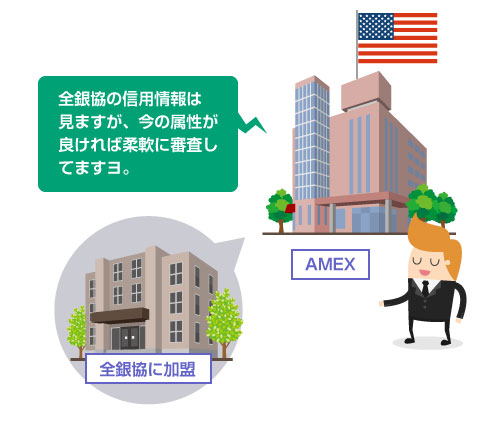 アメックスは、全銀協の信用情報は見るが、今の属性が良ければ柔軟に審査している-イラスト