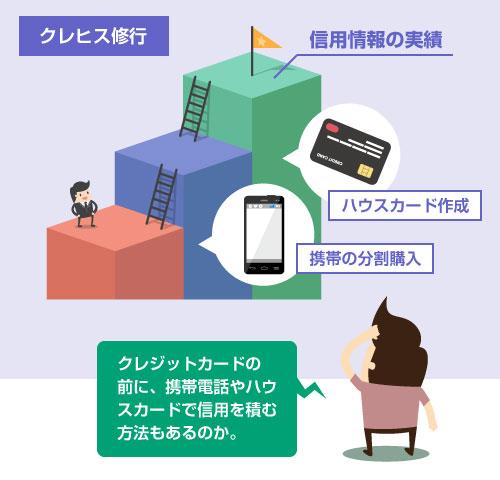 クレジットカードの 前に、携帯電話やハウスカードで信用を積む方法もある-クレヒス修行の説明イラスト