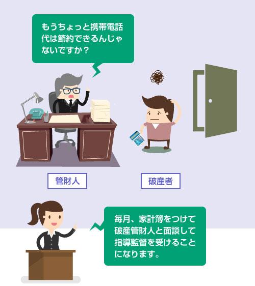 毎月、破産管財人と面談して指導監督を受ける-イラスト説明