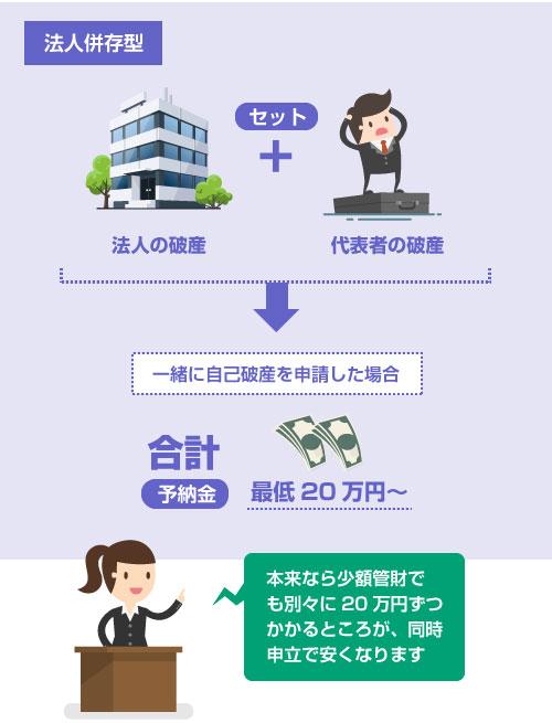 法人と代表者個人が一緒に自己破産を申請する場合、2人まとめて少額管財を適用できる―法人併存型の説明イラスト