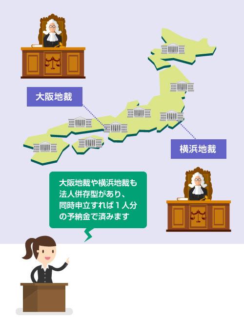 大阪地裁や横浜地裁も 法人併存型があり、同時申立すれば1人分の予納金で済みます-説明イラスト