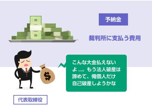法人破産にかかる予納金は高額だった-説明イラスト