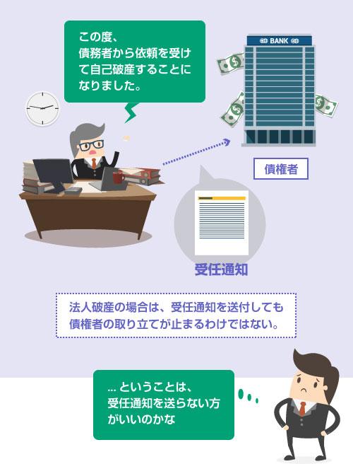 法人破産の場合は、受任通知を送付しても債権者の取り立てが止まるわけではない-説明イラスト