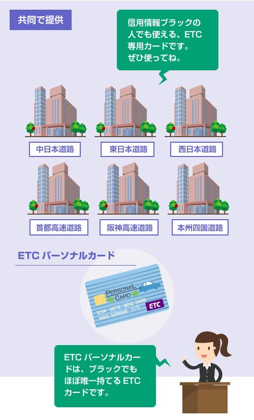 ETCパーソナルカードは、信用情報ブラックの人でも使える、ほぼ唯一のETC専用カード-説明イラスト