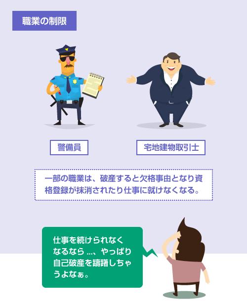 一部の職業は、破産すると欠格事由となり資格登録が抹消されたり仕事に就けなくなる-説明イラスト