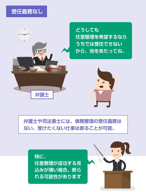 弁護士や司法書士には、債務整理の受任義務はない。受けたくない仕事は断ることが可能。-イラスト