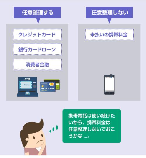 未払いの携帯料金を任意整理せずに対象から外す場合-イラスト