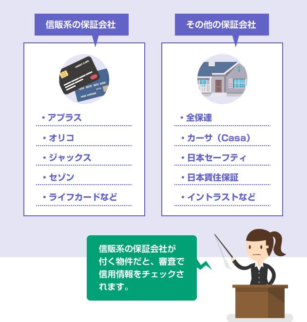 信販系の保証会社の例ーイラスト