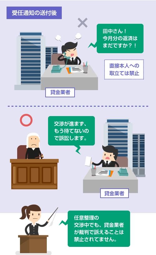 任意整理の交渉中でも裁判は禁止されていない―説明イラスト