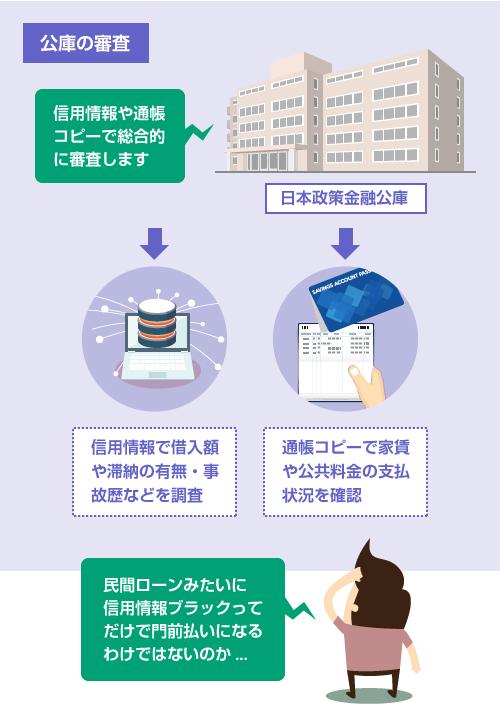 日本政策金融公庫の教育ローン審査-信用情報や預金通帳コピーを調査する