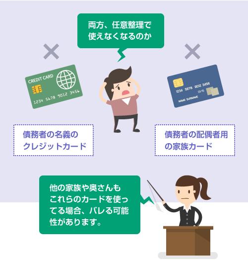 債務者名義のクレジットカードも、家族カードも両方使えなくなる-イラスト