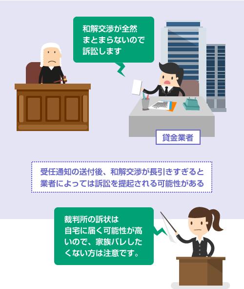 受任通知の送付後、和解交渉が長引きすぎると業者によっては訴訟を提起される可能性がある-イラスト