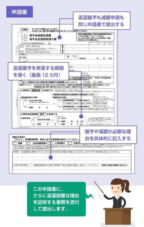 奨学金の返還期限猶予申請・減額申請の申請書の書き方-saimu4.com