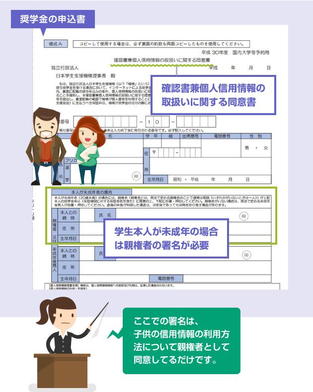 奨学金の申込書(確認書兼個人信用情報の取扱い同意書)にある親権者の署名欄の意味-説明図