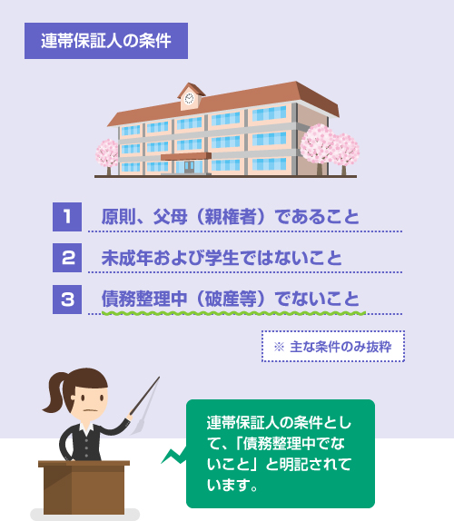 奨学金の連帯保証人になる条件として、「債務整理中(破産等)でないこと」と明記されている―説明イラスト