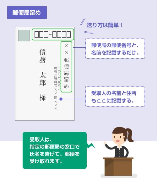 郵便局留めの宛名の書き方(教えて!債務整理)samiu4.com