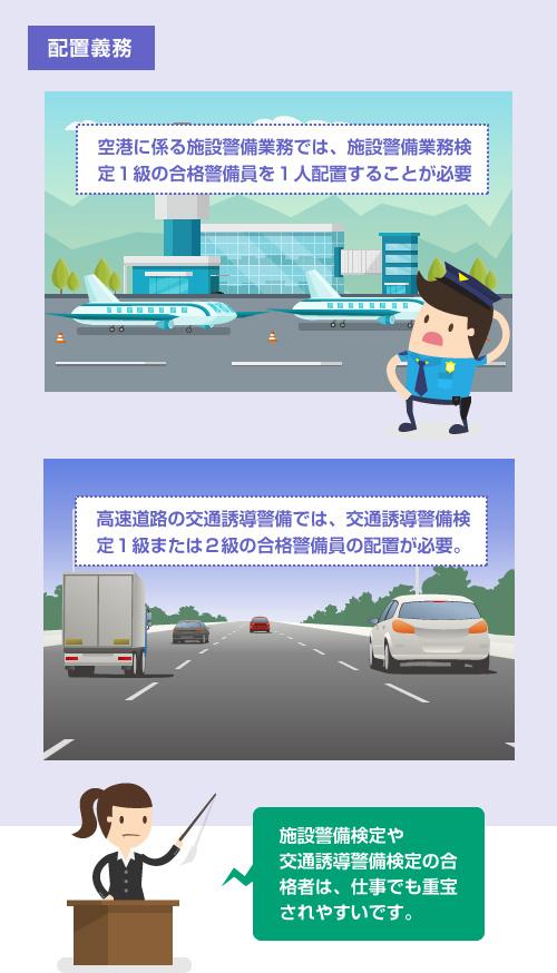 施設警備や交通誘導警備の検定合格警備員の配置義務-イラスト