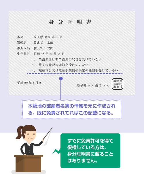 既に免責許可を受けている場合の身分証明書の記載例―イラスト