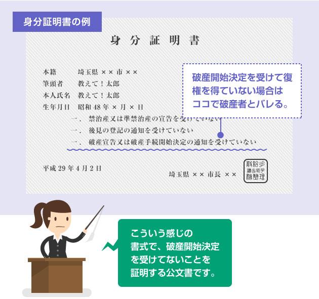警備員-破産開始決定を受けていることは身分証明書に記載される―イラスト(saimu4.com)