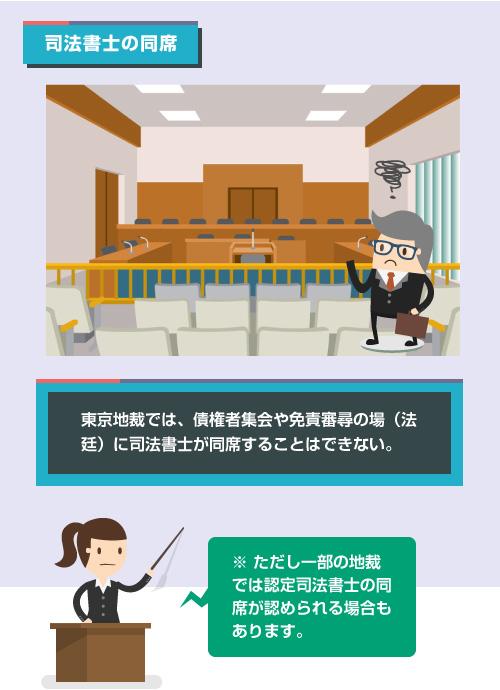 司法書士の債権者集会や免責審尋への同席-イラスト