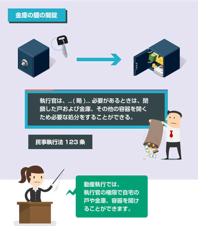 民事執行法123条の解説イラスト